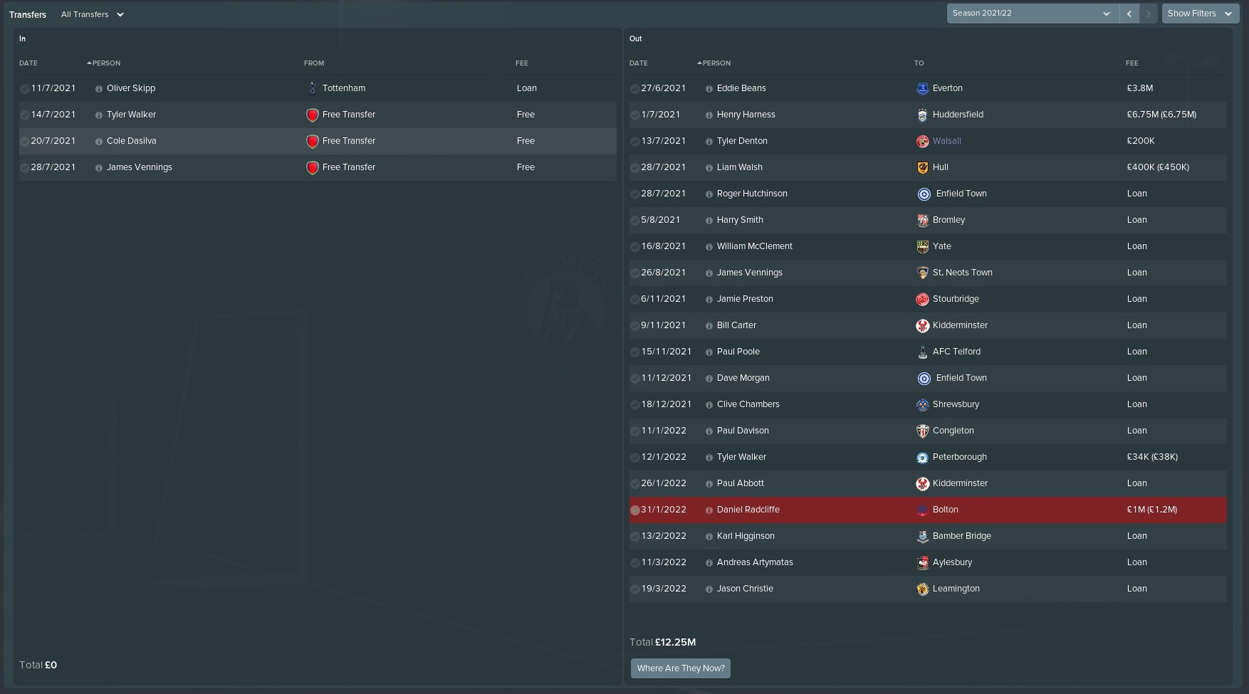 FM19 – TS Sports It's in the Game! | FM Brooklyn | Page 4