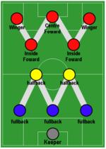150px-Football_Formation_-_WM